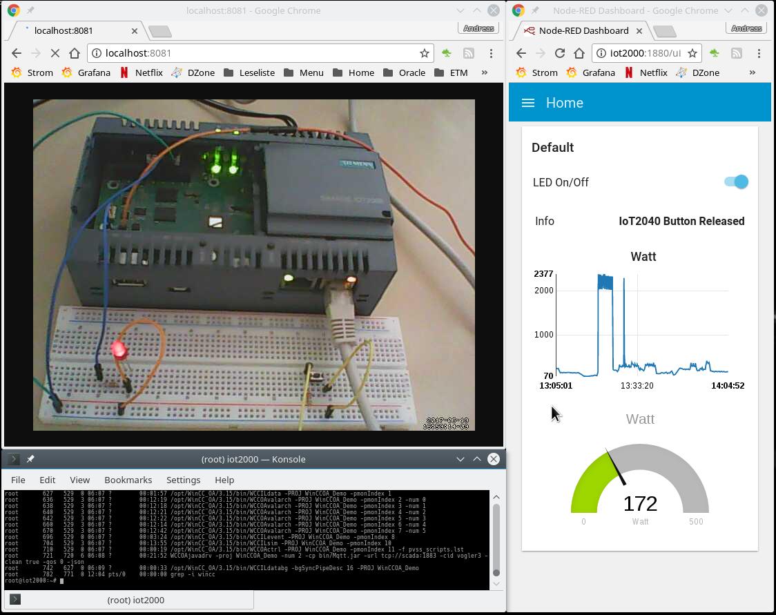 Siemens IoT2000 and WinCC OA…    RocWorks